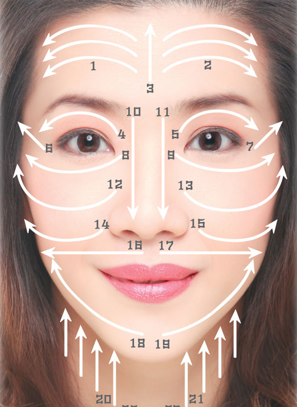 Gua sha facial benefits and techniques eastern facelift gua sha face solutioingenieria Images
